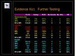 evidence ii c further testing