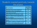 students reacted positively towards the project
