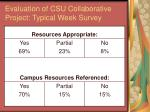 evaluation of csu collaborative project typical week survey35