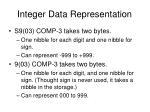 integer data representation12