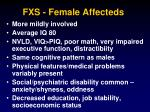 fxs female affecteds