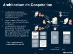 architecture de coop ration