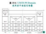 1 0 6 umts ps domain