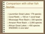 comparison with other fish faunas