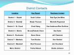 district contacts