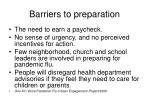 barriers to preparation
