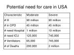 potential need for care in usa