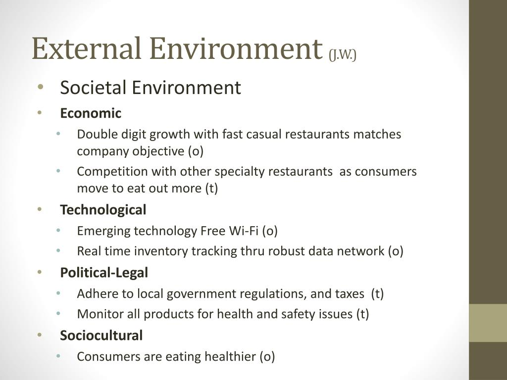 panera bread internal and external environments Based on the swot analysis on panera bread,  and gives detailed analysis of both the internal as well as external environments  items such as bread.