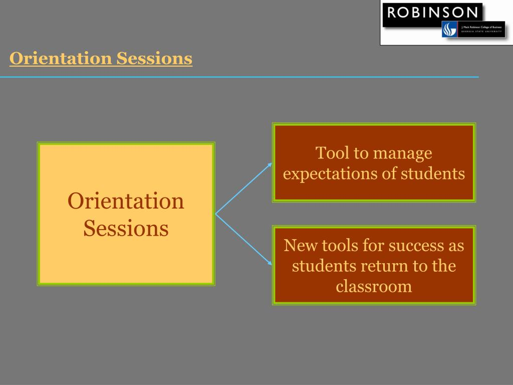 Tool to manage expectations of students