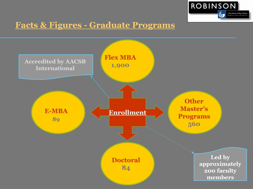Facts & Figures - Graduate Programs