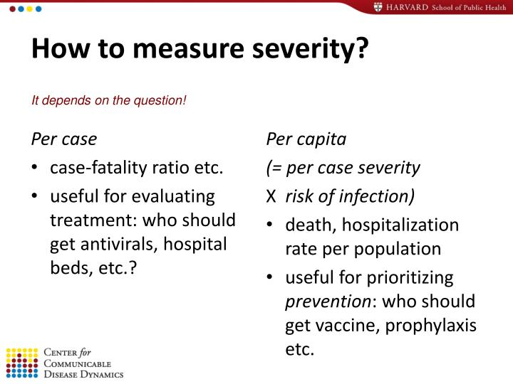 How to measure severity
