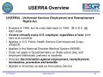 userra overview