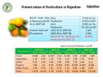 present status of horticulture in rajasthan