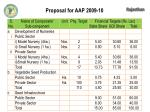 proposal for aap 2009 10