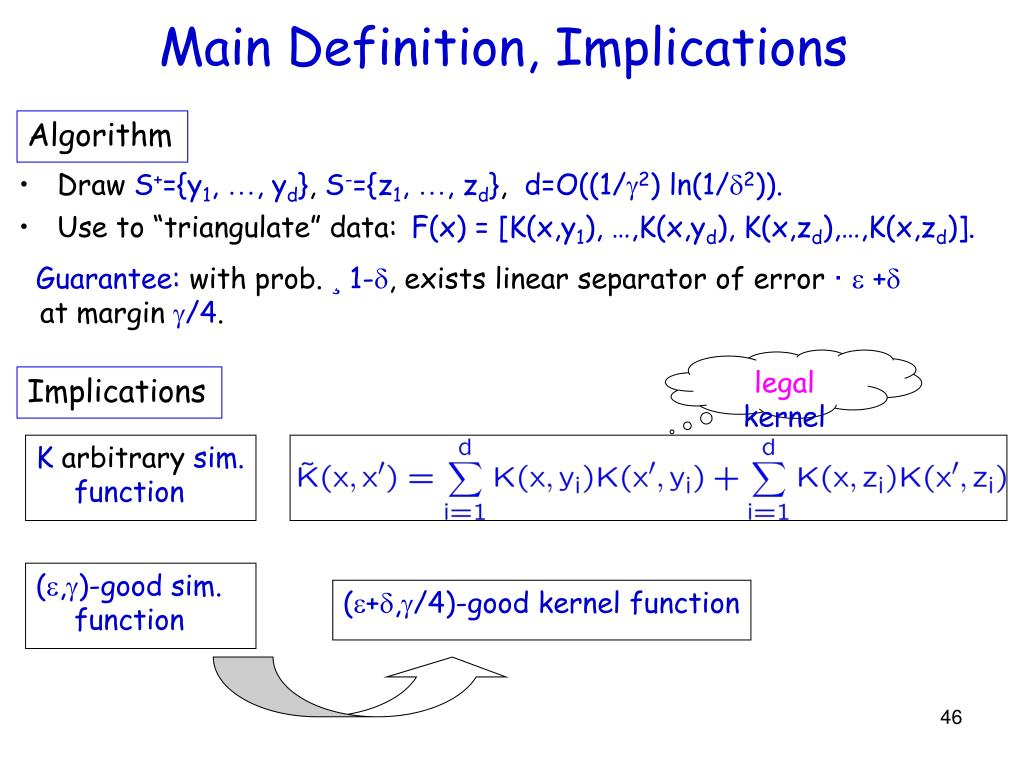 Main Definition, Implications