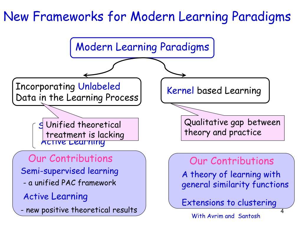 New Frameworks for Modern Learning Paradigms