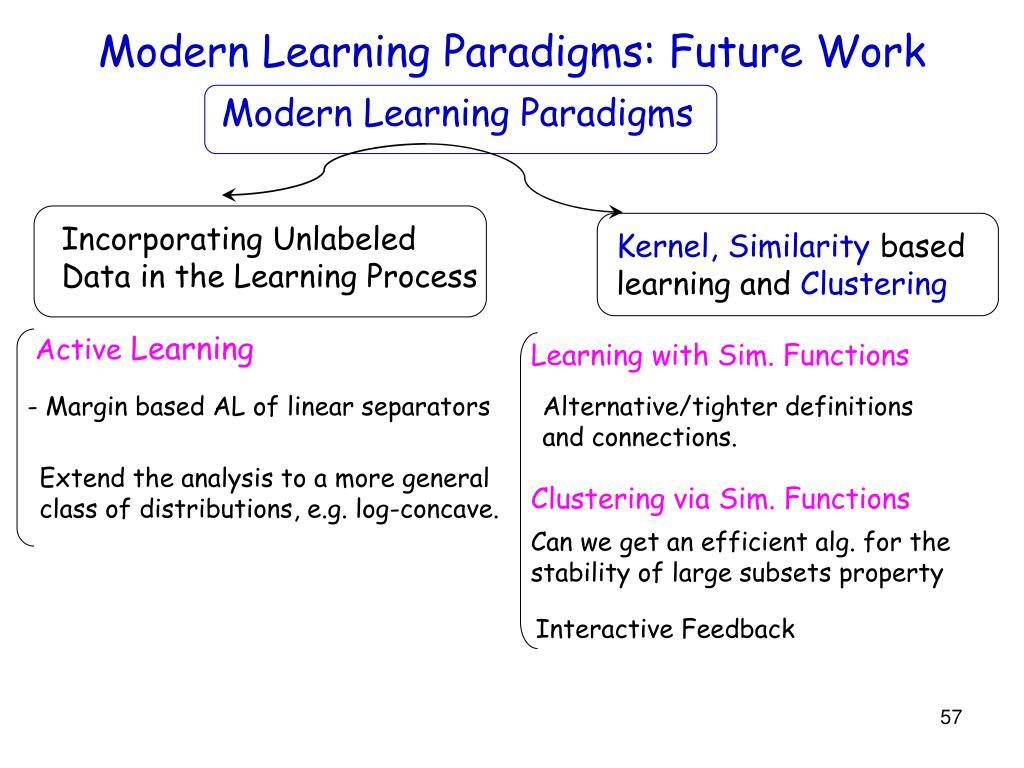 Modern Learning Paradigms: Future Work