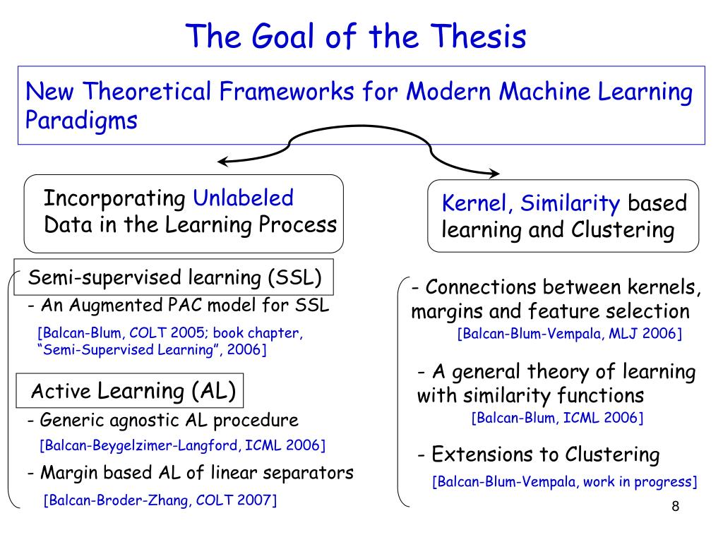 The Goal of the Thesis