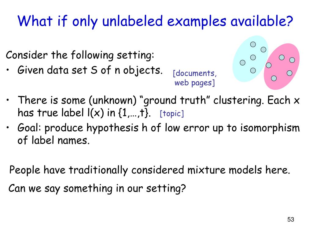 What if only unlabeled examples available?