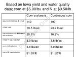 based on iowa yield and water quality data corn at 5 00 bu and n at 0 50 lb