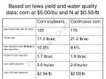 based on iowa yield and water quality data corn at 5 00 bu and n at 0 50 lb14