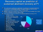 recovery capital as predictor of sustained abstinent recovery at f1