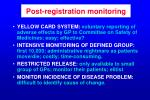 post registration monitoring
