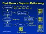 flash memory diagnosis methodology