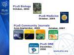 plos biology october 2003