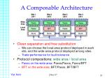 a composable architecture