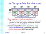 a composable architecture32