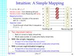 intuition a simple mapping