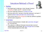 intuition behind a proof