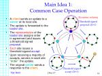 main idea 1 common case operation
