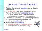 steward hierarchy benefits