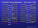 19 aaqg voting members december 2005