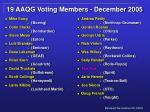 19 aaqg voting members december 20053
