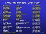 aaqg rmc members october 2005