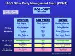 iaqg other party management team opmt