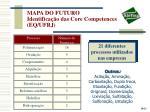 mapa do futuro identifica o das core competences eq ufrj
