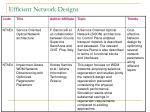 efficient network designs26