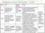 impairment aware networking contd