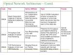 optical network architecture contd