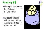 funding6
