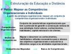 estrutura o da educa o a dist ncia37