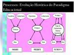 processos evolu o h ist rica do p aradigma e ducacional