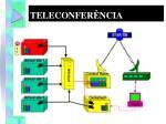 teleconfer ncia