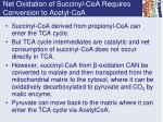 net oxidation of succinyl coa requires conversion to acetyl coa