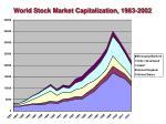 world stock market capitalization 1983 2002