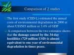 comparison of 2 studies